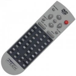 Controle Remoto DVD Panasonic RV32BR