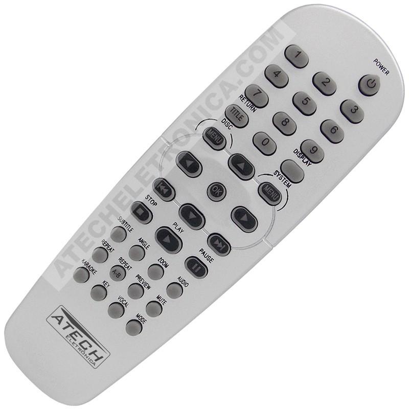 Controle Remoto Home Theater Panasonic EUR7662Y30 / SA-HT740P / SA-HT743 / SA-HT744PC / SC-HT740 / SC-HT743